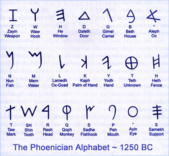 PHOENICIA AND THE ALPHABET