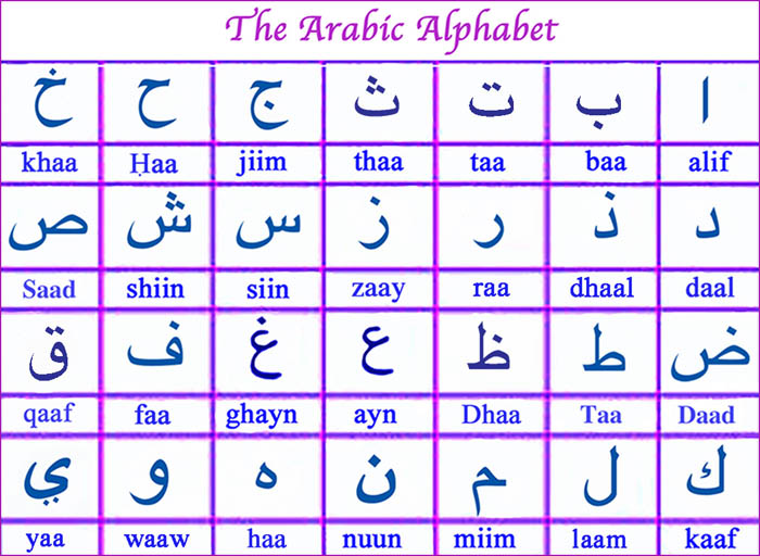 learn arabic letters through tamil pdf